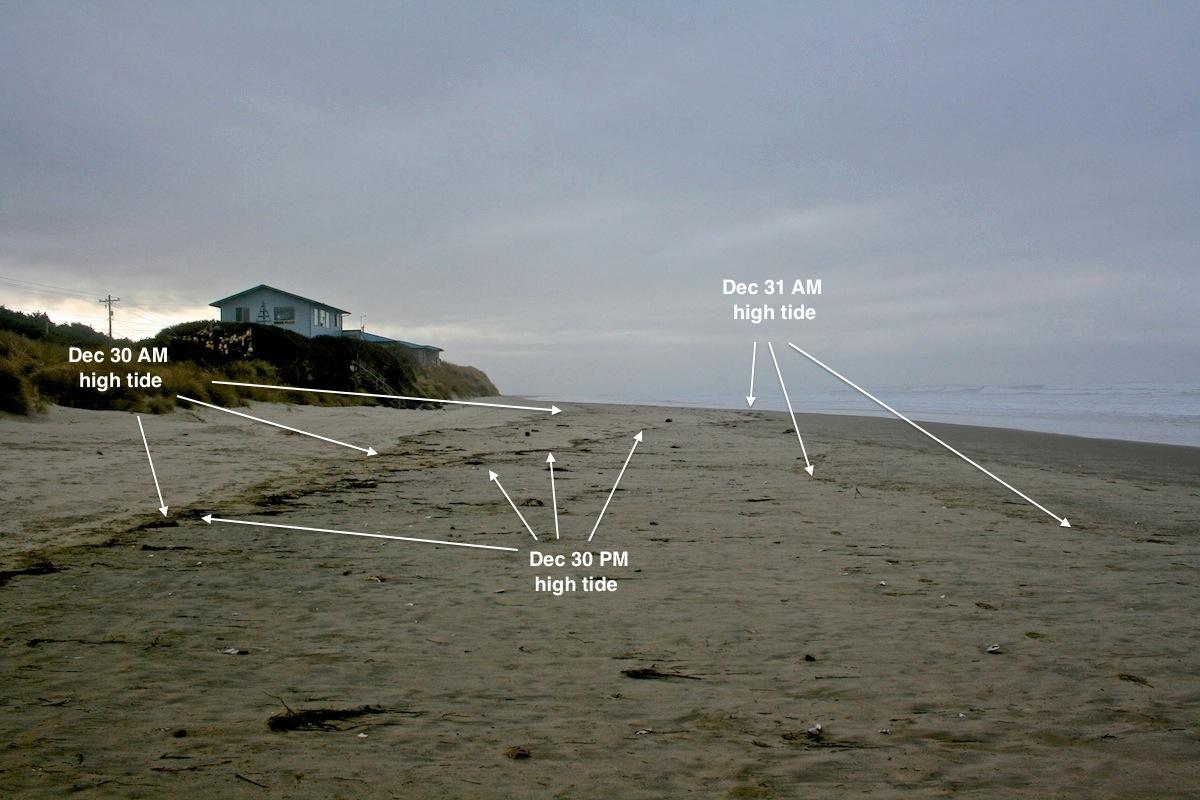 Three different lines of high tide described on the photo